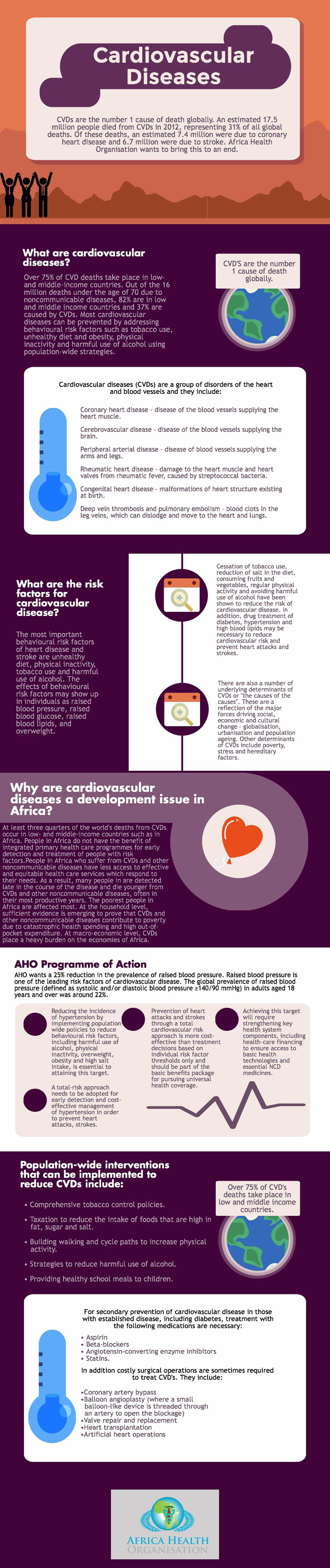 Cardiovascular diseases | Africa Health Organisation